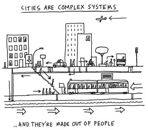 01 300 city is complex