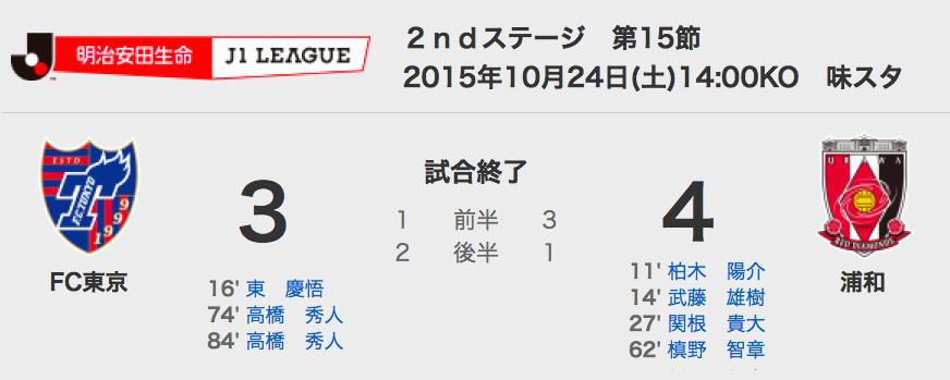 1024東京3-4浦和