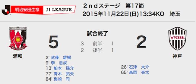 1122浦和5-2神戸