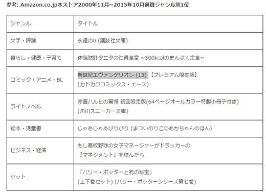 eva_2015_rei_12_asuka_0030.jpg