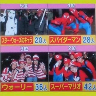 渋谷 全国2位 から5位