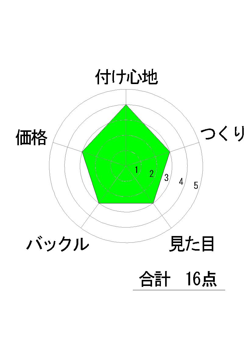 評価 A3