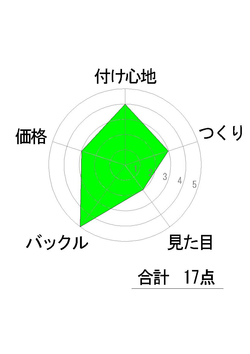 評価 A4