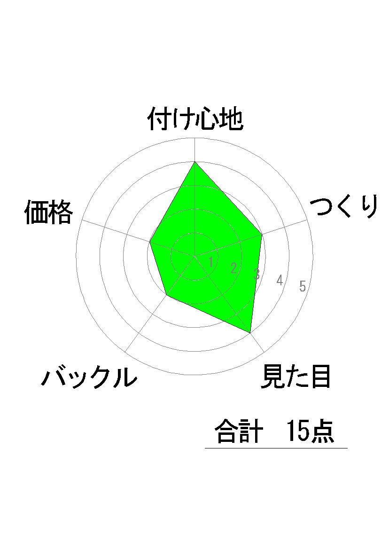 評価 A5