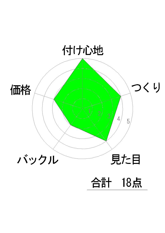 評価 A6