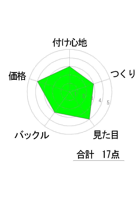 評価 A7