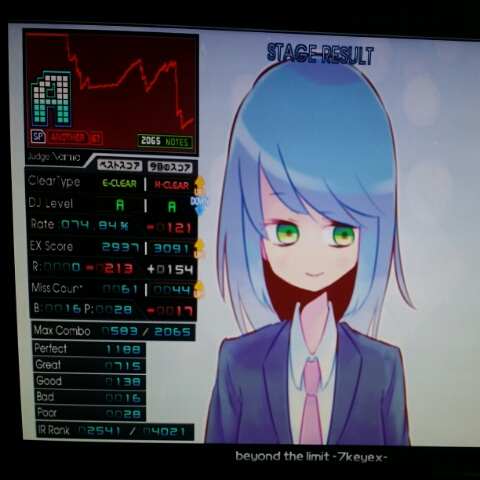 ★4 beyond the limit