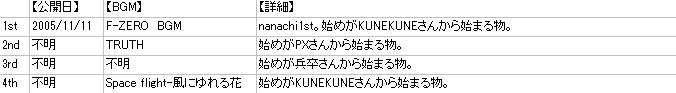 nanashi1.jpg