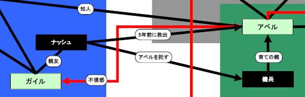 ナッシュの消息02