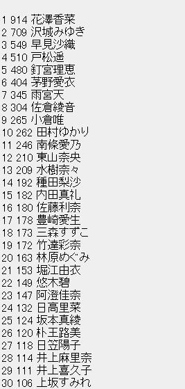 seiyu_0.jpg
