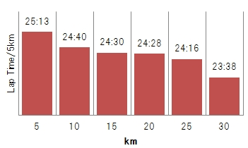 20151106-5km.jpg