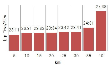 20151122-graph5km.jpg