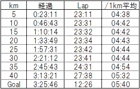 20151122-table1.jpg