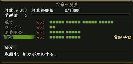 宿命~明星 皆伝!!!!!