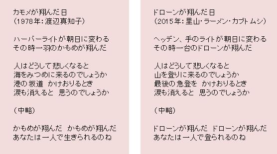 SnapCrab_NoName_2015-11-11_17-47-47_No-00.png