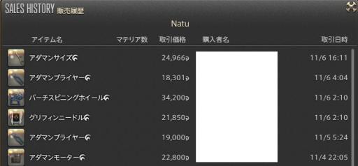 新生14 620日目 販売履歴