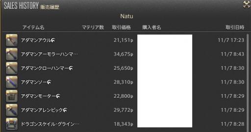 新生14 621日目 販売履歴