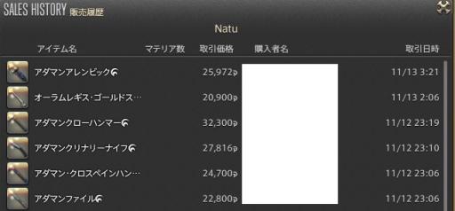 新生14 626日目 販売履歴