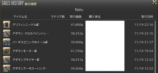 新生14 632日目 販売履歴