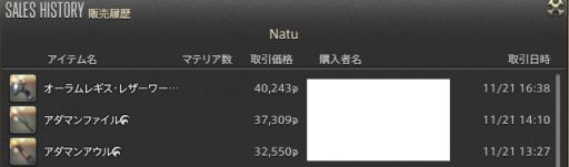 新生14 634日目 販売履歴