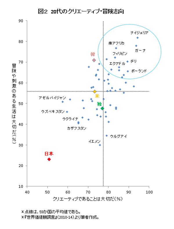maita151201-chart02