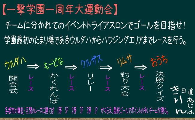 明日はFC運動会1