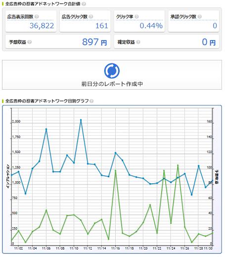 2015-11 忍者アド