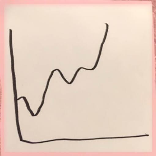 チャート1028