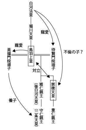 Toba-Sutoku.jpg