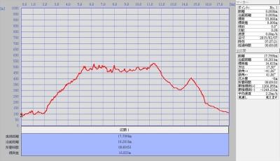 2015-02-07 ボンテン山