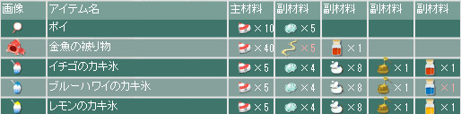 bandicam 2015-12-09 14-01-11-040