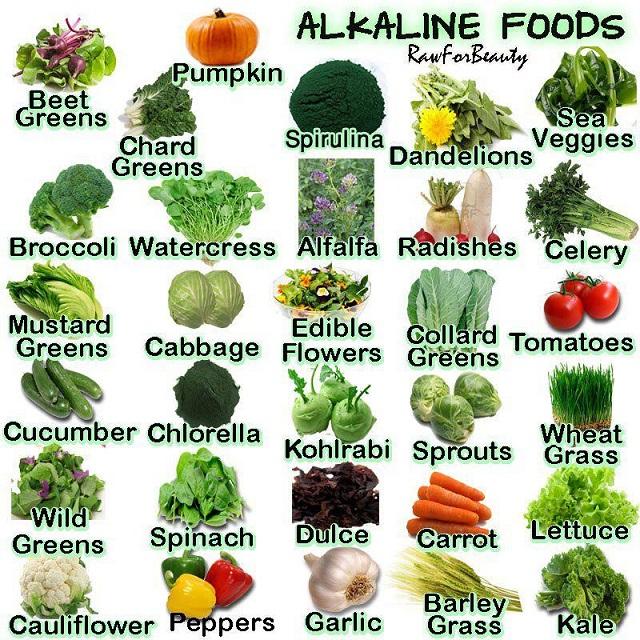 アルカリ性 の 食べ物