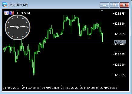 HT FX (MT4・MT5で快適トレード) MT5 アナログ時計