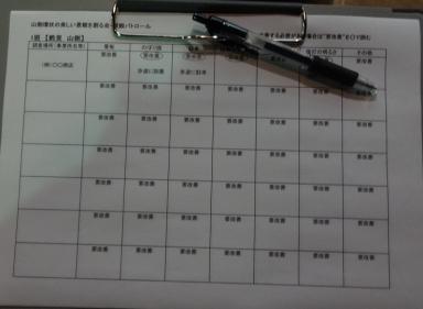 パトロールのチェック表