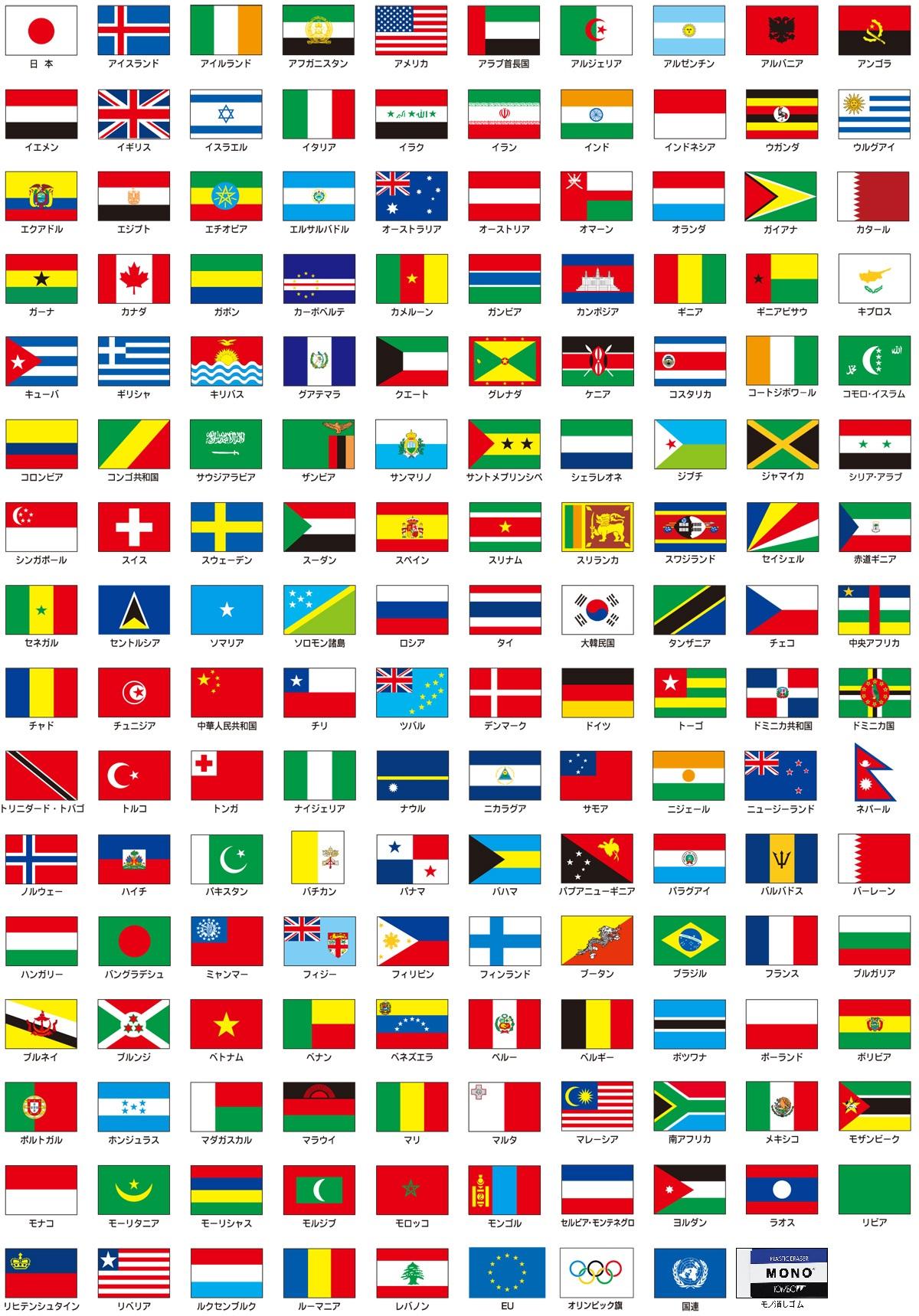 1 Microsoft Wwww Bing Com: 世界の国旗にモノ消しゴム混ぜても違和感なさすぎワロタwwww : とろ速